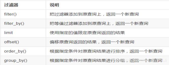 老男孩上海校区Python面试题- 程序员大本营